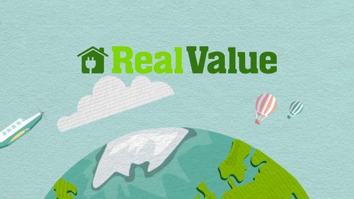 RealValue Horizon 2020 Explained, RealValue